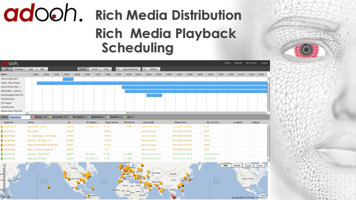 Distribute your media worldwide