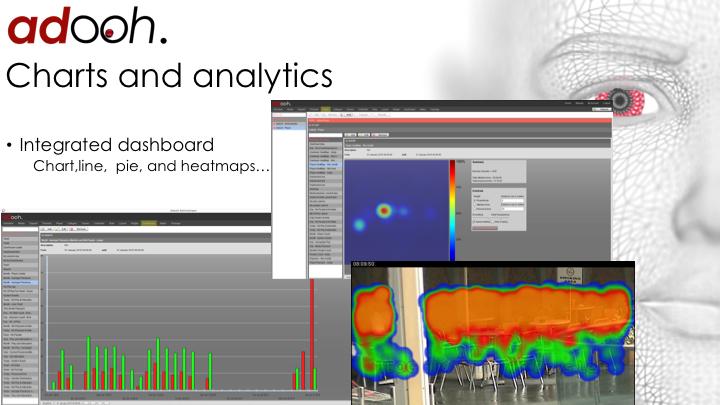 Data analytics and visualisation tools